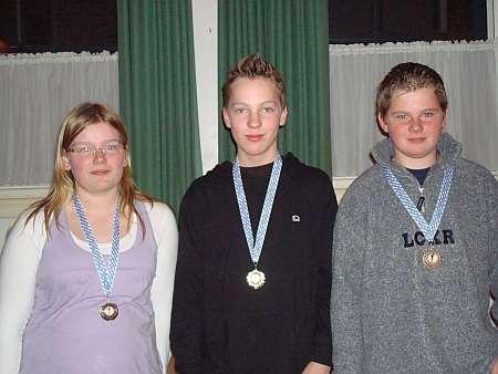a.2009 schaatswedstrijd 7 jan 085